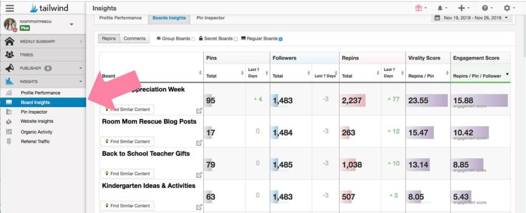 Pinterest Marketing Tailwind Board Insights