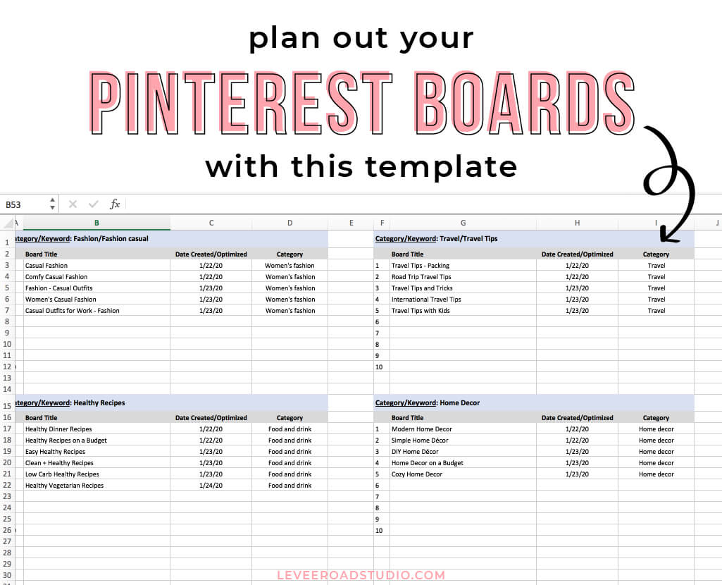 what to make pinterest boards about